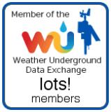 WeatherUndergraund per meteogm Jesi